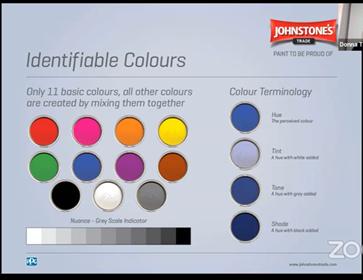 Identifiable Colours Johnstones